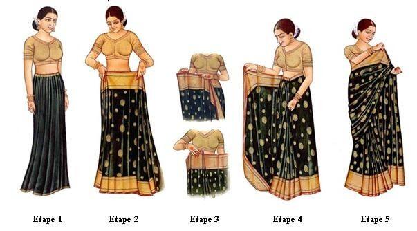 Sari Como ponerse un sari